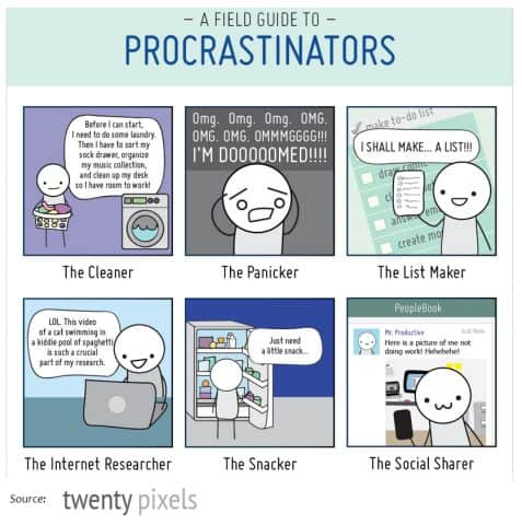 How people procrastinate